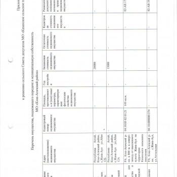 Решение № 3-3 от 08.06.2015г.1
